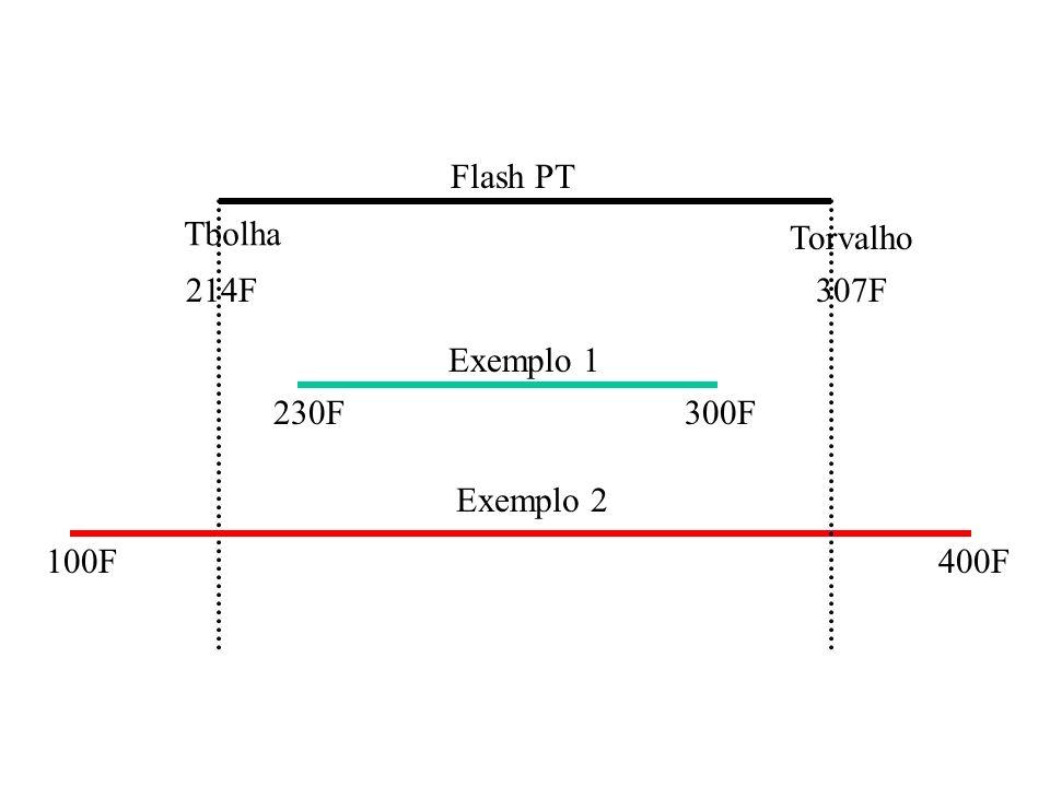 Flash PT Tbolha Torvalho 214F307F 230F300F 100F400F Exemplo 1 Exemplo 2