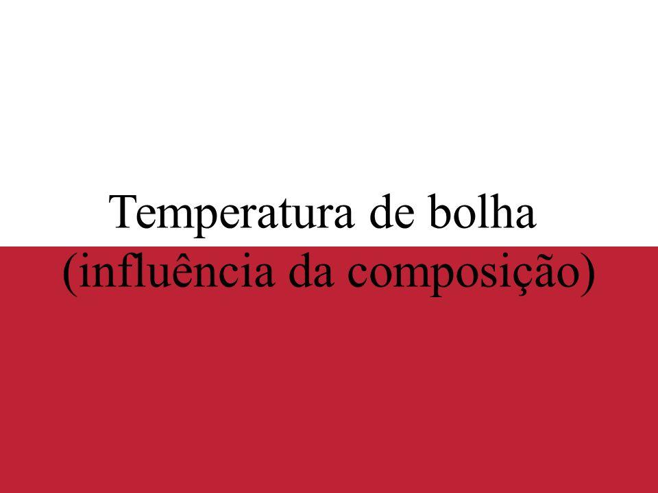 Temperatura de bolha (influência da composição)