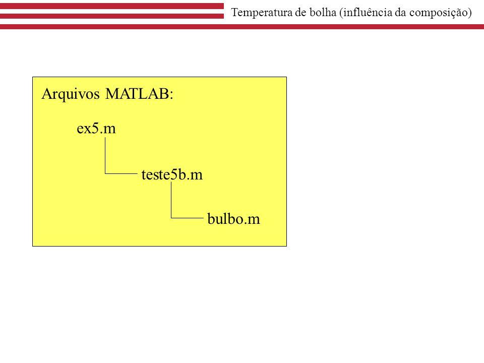 ex5.m Arquivos MATLAB: teste5b.m bulbo.m Temperatura de bolha (influência da composição)