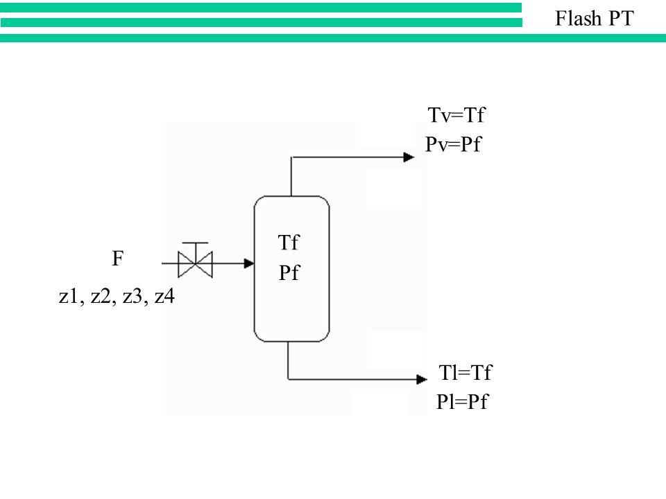 F Tf Pf z1, z2, z3, z4 Tv=Tf Pv=Pf Tl=Tf Pl=Pf Flash PT