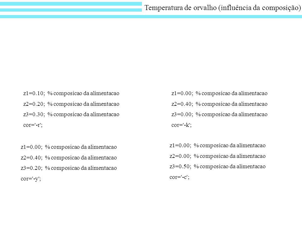 z1=0.10; % composicao da alimentacao z2=0.20; % composicao da alimentacao z3=0.30; % composicao da alimentacao cor='-r'; z1=0.00; % composicao da alim