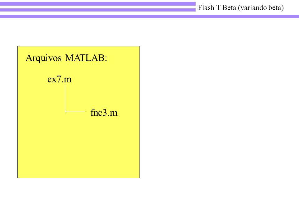 ex7.m Arquivos MATLAB: fnc3.m Flash T Beta (variando beta)