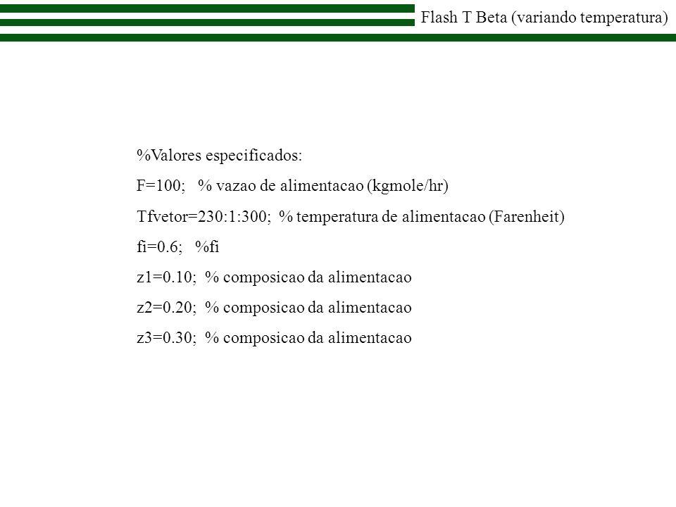 %Valores especificados: F=100; % vazao de alimentacao (kgmole/hr) Tfvetor=230:1:300; % temperatura de alimentacao (Farenheit) fi=0.6; %fi z1=0.10; % c