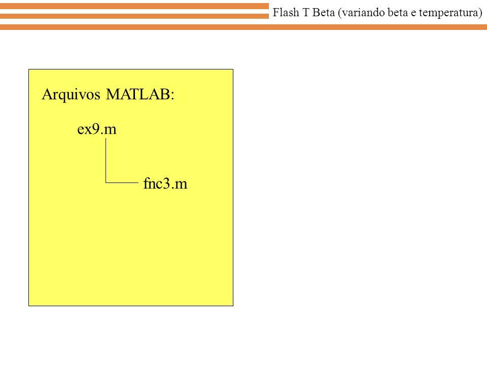 ex9.m Arquivos MATLAB: fnc3.m Flash T Beta (variando beta e temperatura)