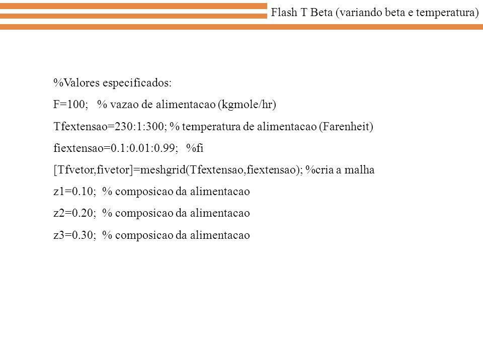 %Valores especificados: F=100; % vazao de alimentacao (kgmole/hr) Tfextensao=230:1:300; % temperatura de alimentacao (Farenheit) fiextensao=0.1:0.01:0
