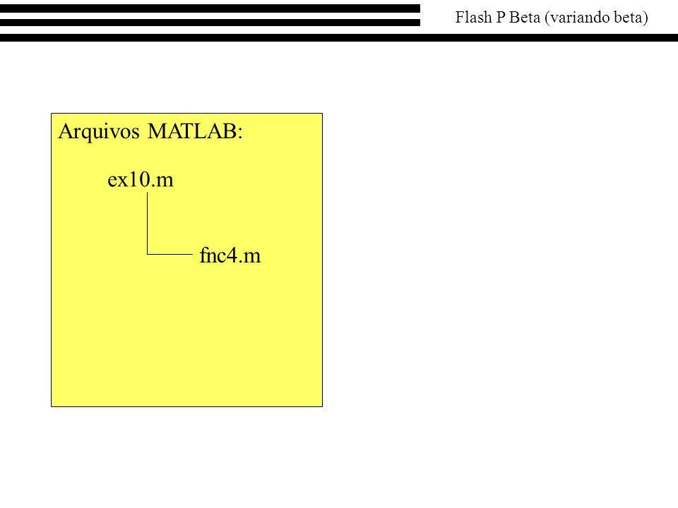 ex10.m Arquivos MATLAB: fnc4.m Flash P Beta (variando beta)