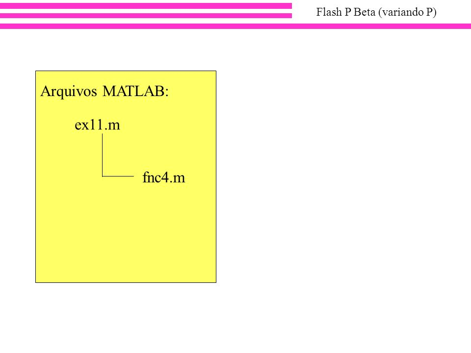 ex11.m Arquivos MATLAB: fnc4.m Flash P Beta (variando P)
