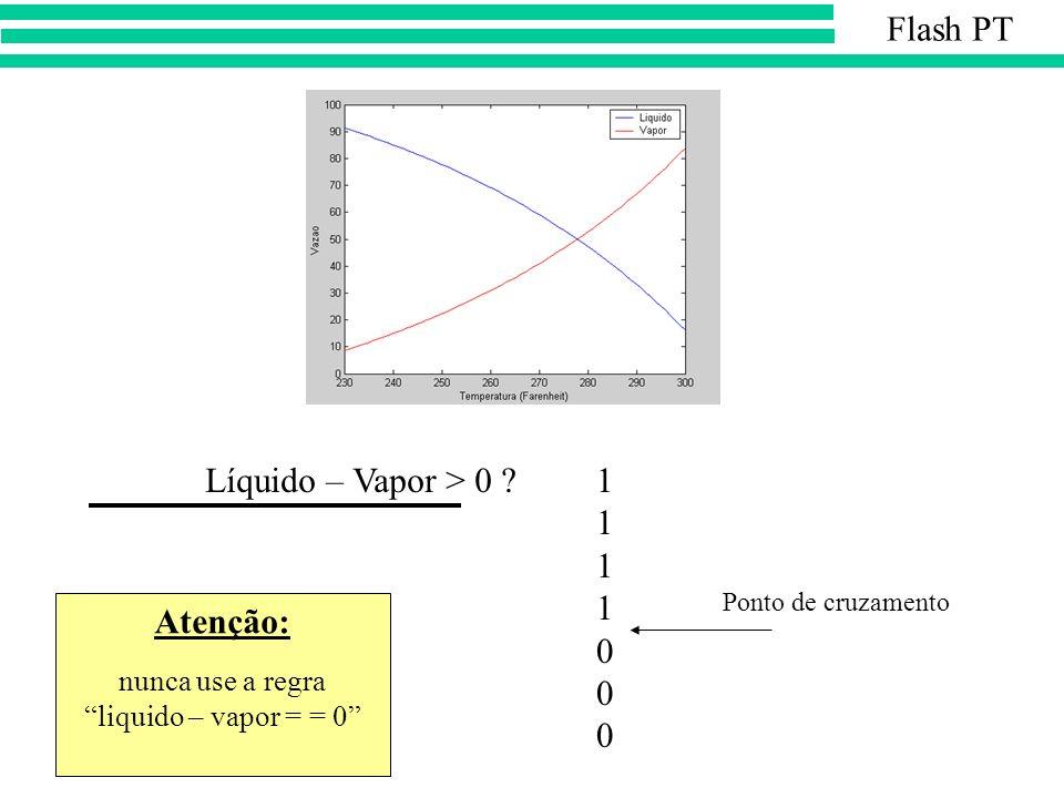 Líquido – Vapor > 0 ?11110001111000 Ponto de cruzamento Atenção: nunca use a regra liquido – vapor = = 0 Flash PT