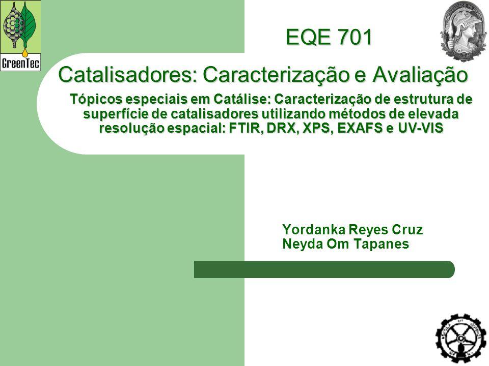 Propriedades Ácidas A acidez dos catalisadores pode ser determinado seguindo: Método da adsorção de piridina, com acompanhamento por FTIR Métodos a temperatura programada de adsorção, dessorção, redução e oxidação de moléculas de sondas (NH 3 e CO 2 ).