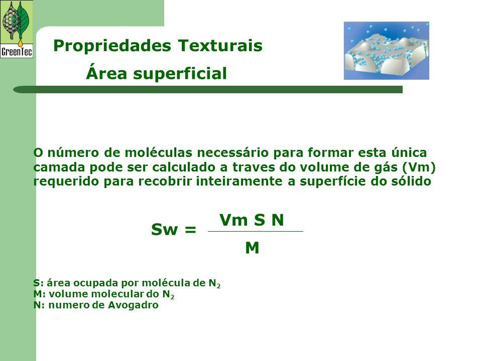 Sw = Vm S N M O número de moléculas necessário para formar esta única camada pode ser calculado a traves do volume de gás (Vm) requerido para recobrir