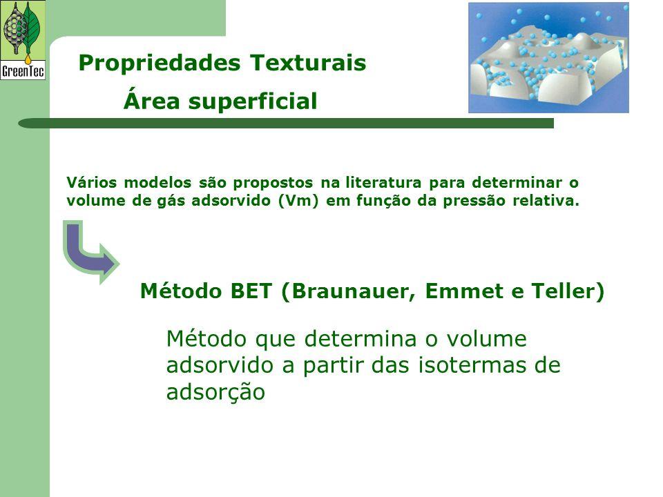 Vários modelos são propostos na literatura para determinar o volume de gás adsorvido (Vm) em função da pressão relativa. Método BET (Braunauer, Emmet