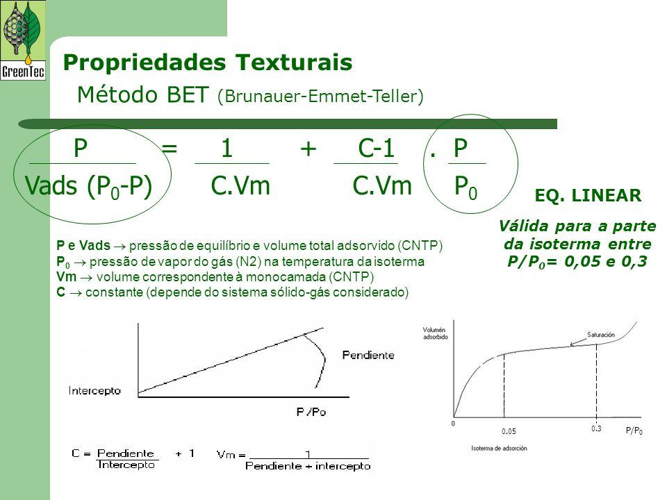 Método BET (Brunauer-Emmet-Teller) P = 1 + C-1. P Vads (P 0 -P) C.Vm C.Vm P 0 EQ. LINEAR Válida para a parte da isoterma entre P/P 0 = 0,05 e 0,3 Prop