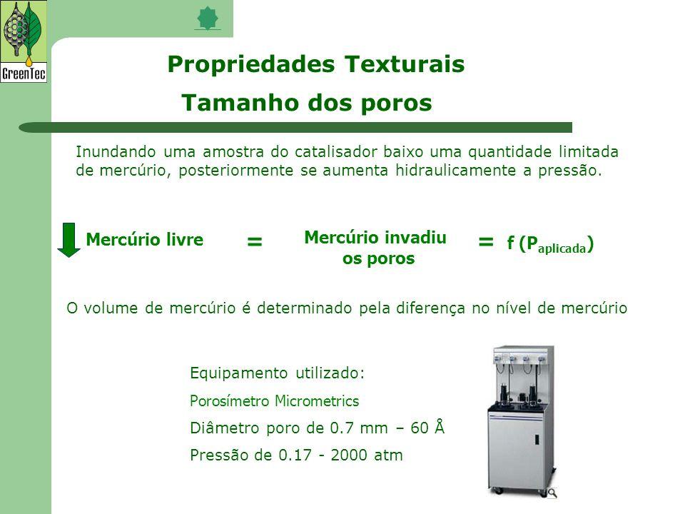 Inundando uma amostra do catalisador baixo uma quantidade limitada de mercúrio, posteriormente se aumenta hidraulicamente a pressão. Propriedades Text