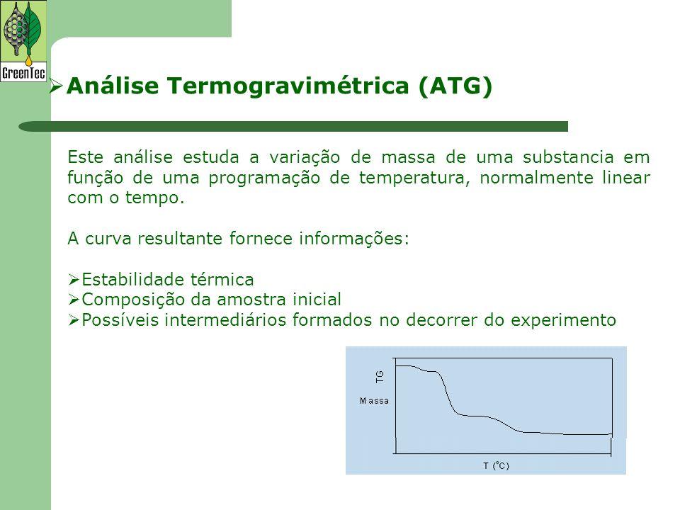 Este análise estuda a variação de massa de uma substancia em função de uma programação de temperatura, normalmente linear com o tempo. A curva resulta