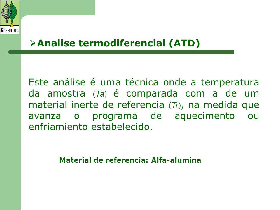 Este análise é uma técnica onde a temperatura da amostra (Ta) é comparada com a de um material inerte de referencia (Tr), na medida que avanza o progr