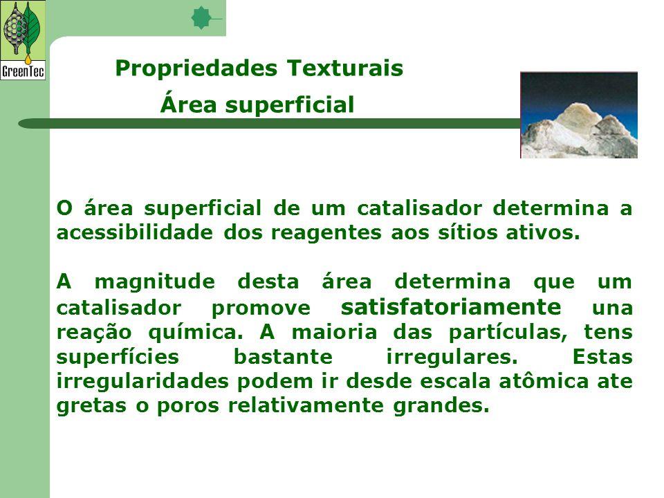 Propriedades Texturais Área superficial O área superficial de um catalisador determina a acessibilidade dos reagentes aos sítios ativos. A magnitude d