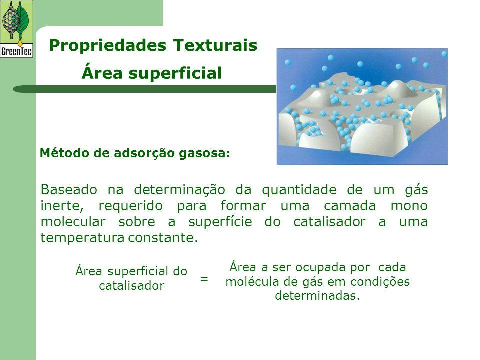 Análise Termogravimétrica (ATG) Análise Térmica Analise termodiferencial (ATD)