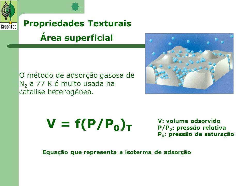 O método de adsorção gasosa de N 2 a 77 K é muito usada na catalise heterogênea. V = f(P/P 0 ) T V: volume adsorvido P/P 0 : pressão relativa P 0 : pr