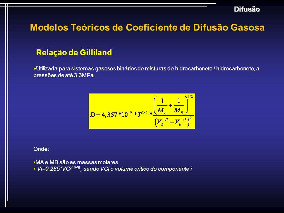 Difusão Modelos Teóricos de Coeficiente de Difusão Gasosa Relação de Gilliland Utilizada para sistemas gasosos binários de misturas de hidrocarboneto