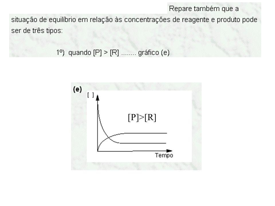[P]>[R]