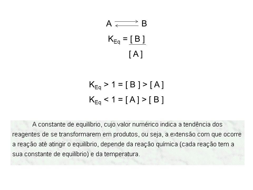 A B K Eq = [ B ] [ A ] K Eq > 1 = [ B ] > [ A ] K Eq [ B ]