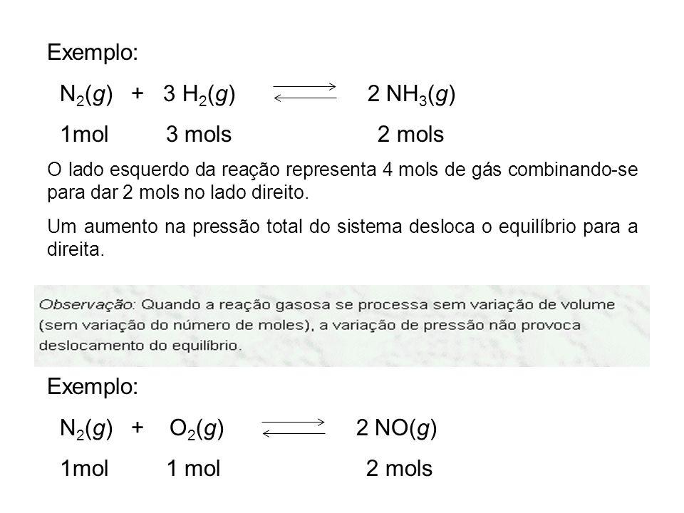 Exemplo: N 2 (g) + 3 H 2 (g) 2 NH 3 (g) 1mol 3 mols 2 mols O lado esquerdo da reação representa 4 mols de gás combinando-se para dar 2 mols no lado di