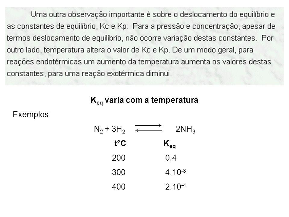 K eq varia com a temperatura Exemplos: N 2 + 3H 2 2NH 3 t°C K eq 200 0,4 300 4.10 -3 400 2.10 -4