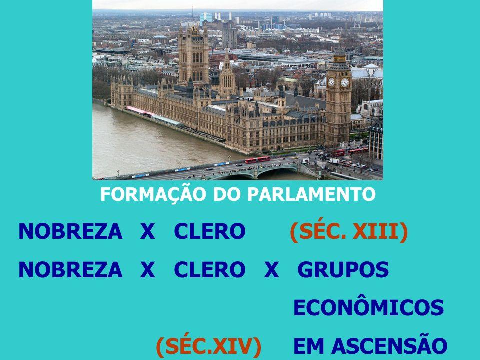 FORMAÇÃO DO PARLAMENTO NOBREZA X CLERO (SÉC. XIII) NOBREZA X CLERO X GRUPOS ECONÔMICOS (SÉC.XIV) EM ASCENSÃO