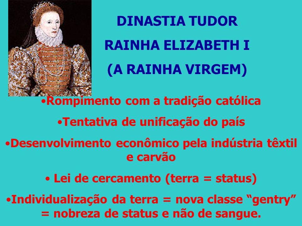 DINASTIA TUDOR RAINHA ELIZABETH I (A RAINHA VIRGEM) Rompimento com a tradição católica Tentativa de unificação do país Desenvolvimento econômico pela