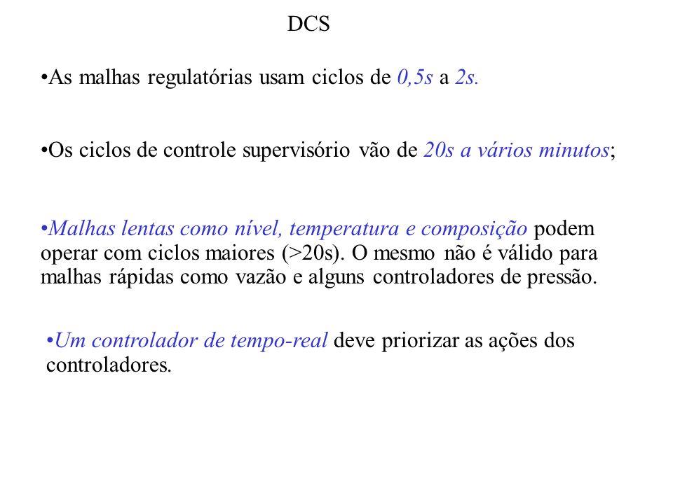 DCS As malhas regulatórias usam ciclos de 0,5s a 2s. Os ciclos de controle supervisório vão de 20s a vários minutos; Malhas lentas como nível, tempera