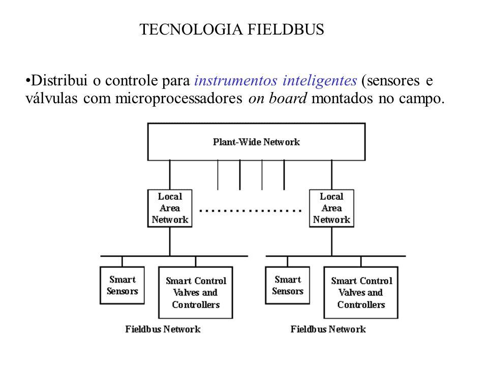 TECNOLOGIA FIELDBUS Distribui o controle para instrumentos inteligentes (sensores e válvulas com microprocessadores on board montados no campo.
