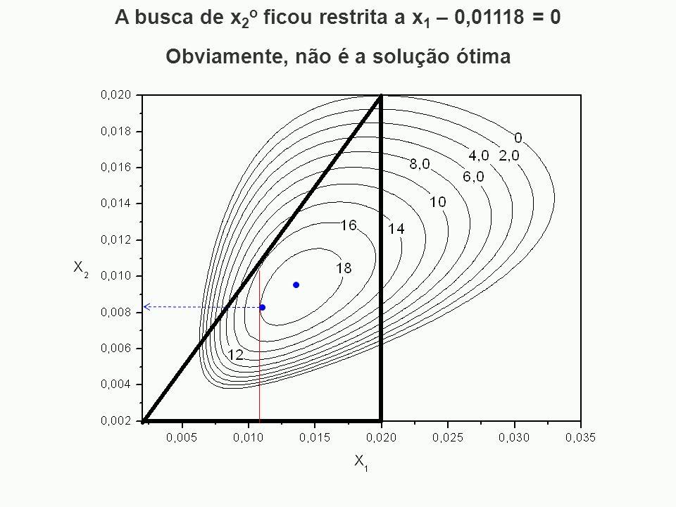 A busca de x 2 o ficou restrita a x 1 – 0,01118 = 0 Obviamente, não é a solução ótima