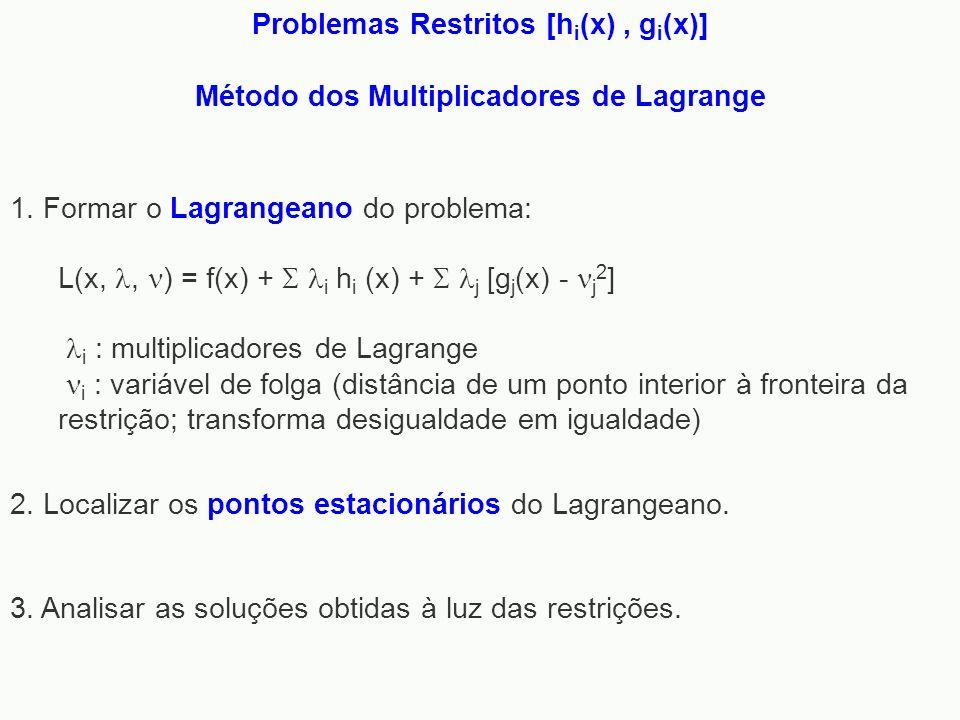 Problemas Restritos [h i (x), g i (x)] Método dos Multiplicadores de Lagrange 1. Formar o Lagrangeano do problema: L(x,, ) = f(x) + i h i (x) + j [g j