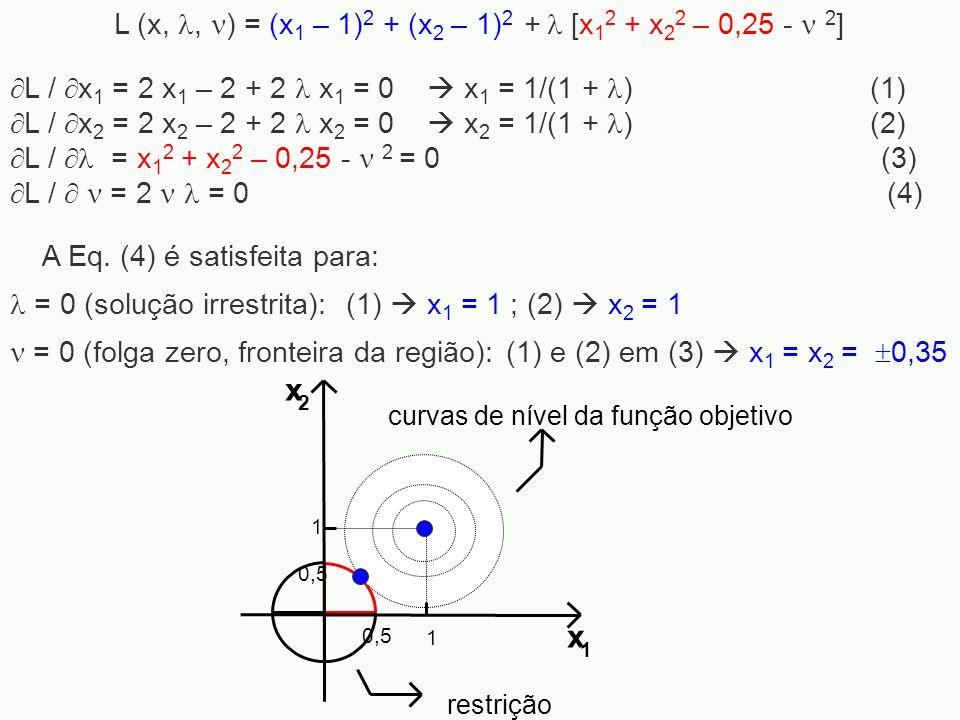 L (x,, ) = (x 1 – 1) 2 + (x 2 – 1) 2 + [x 1 2 + x 2 2 – 0,25 - 2 ] L / x 1 = 2 x 1 – 2 + 2 x 1 = 0 x 1 = 1/(1 + ) (1) L / x 2 = 2 x 2 – 2 + 2 x 2 = 0