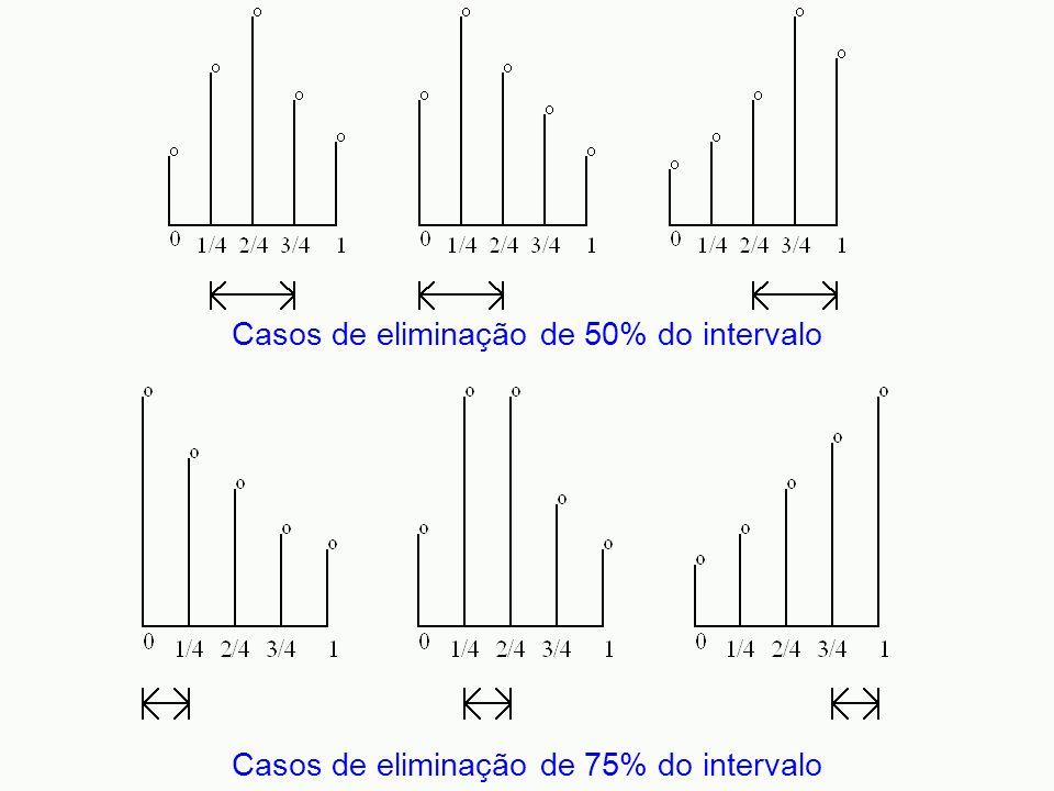 Casos de eliminação de 50% do intervalo Casos de eliminação de 75% do intervalo