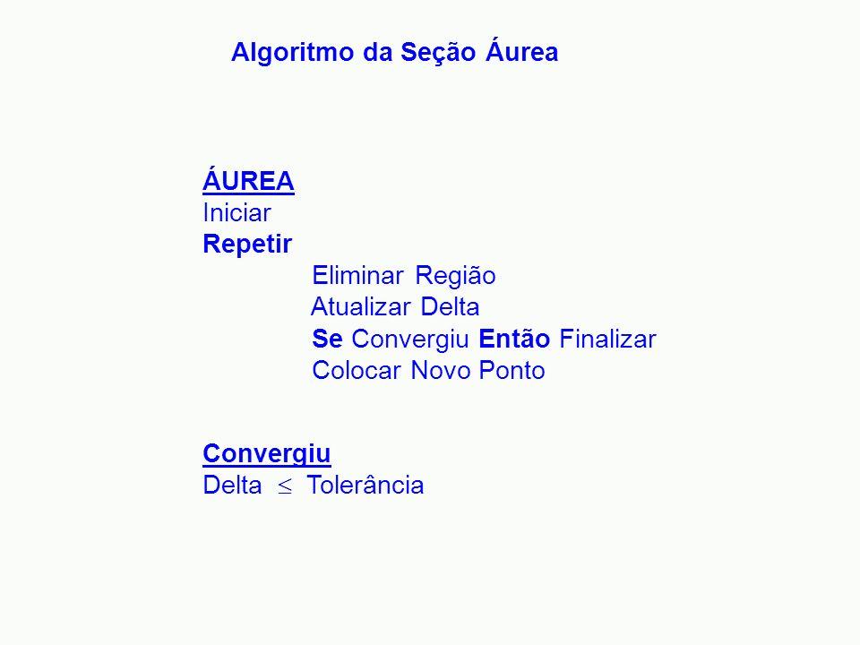 Algoritmo da Seção Áurea ÁUREA Iniciar Repetir Eliminar Região Atualizar Delta Se Convergiu Então Finalizar Colocar Novo Ponto Convergiu Delta Tolerân
