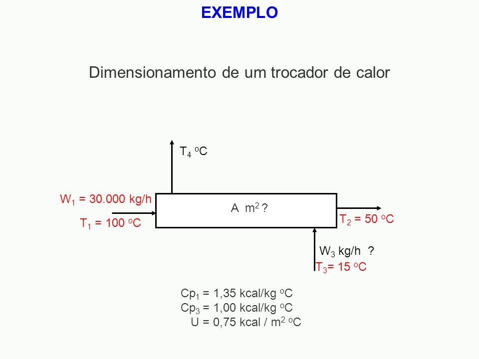 EXEMPLO W 1 = 30.000 kg/h T 1 = 100 o C T 2 = 50 o C W 3 kg/h ? T4 oCT4 oC A m 2 ? T 3 = 15 o C Dimensionamento de um trocador de calor Cp 1 = 1,35 kc