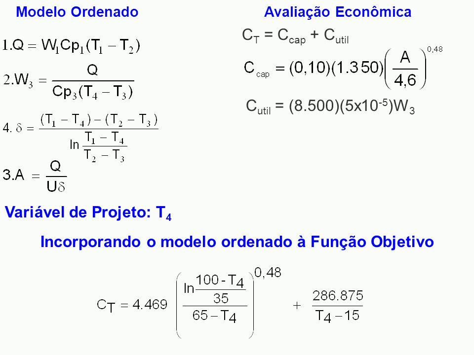 Avaliação Econômica C T = C cap + C util C util = (8.500)(5x10 -5 )W 3 Modelo Ordenado Incorporando o modelo ordenado à Função Objetivo Variável de Pr