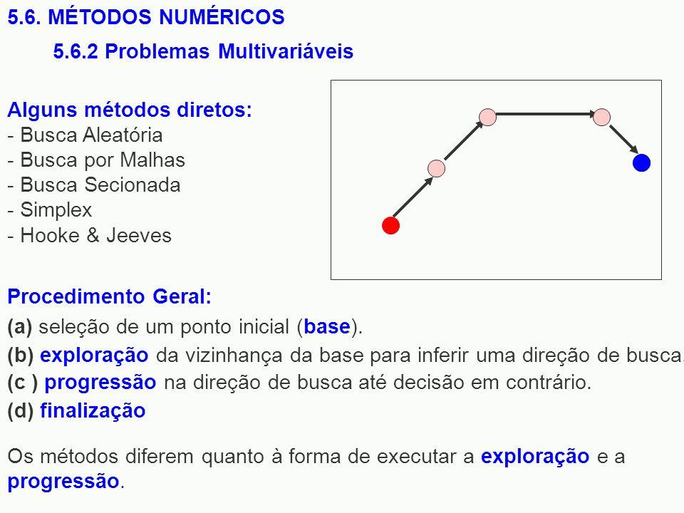 5.6. MÉTODOS NUMÉRICOS Procedimento Geral: (c ) progressão na direção de busca até decisão em contrário. (b) exploração da vizinhança da base para inf