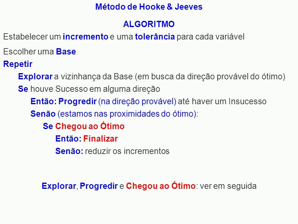 Método de Hooke & Jeeves ALGORITMO Senão: reduzir os incrementos Explorar, Progredir e Chegou ao Ótimo: ver em seguida Estabelecer um incremento e uma