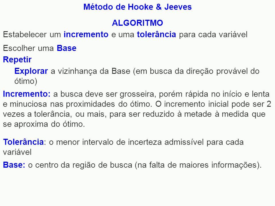 Método de Hooke & Jeeves ALGORITMO Estabelecer um incremento e uma tolerância para cada variável Escolher uma Base Repetir Explorar a vizinhança da Ba