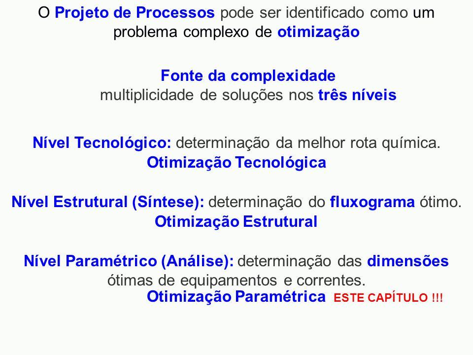 Fonte da complexidade multiplicidade de soluções nos três níveis Nível Tecnológico: determinação da melhor rota química. Nível Paramétrico (Análise):