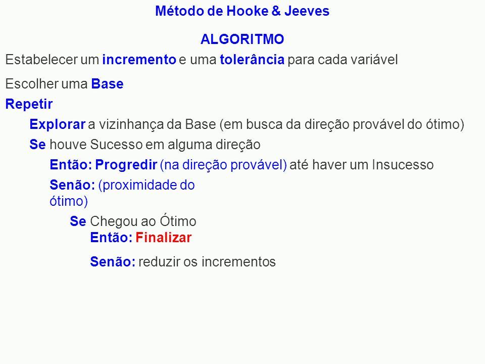 Método de Hooke & Jeeves ALGORITMO Senão: reduzir os incrementos Estabelecer um incremento e uma tolerância para cada variável Escolher uma Base Repet