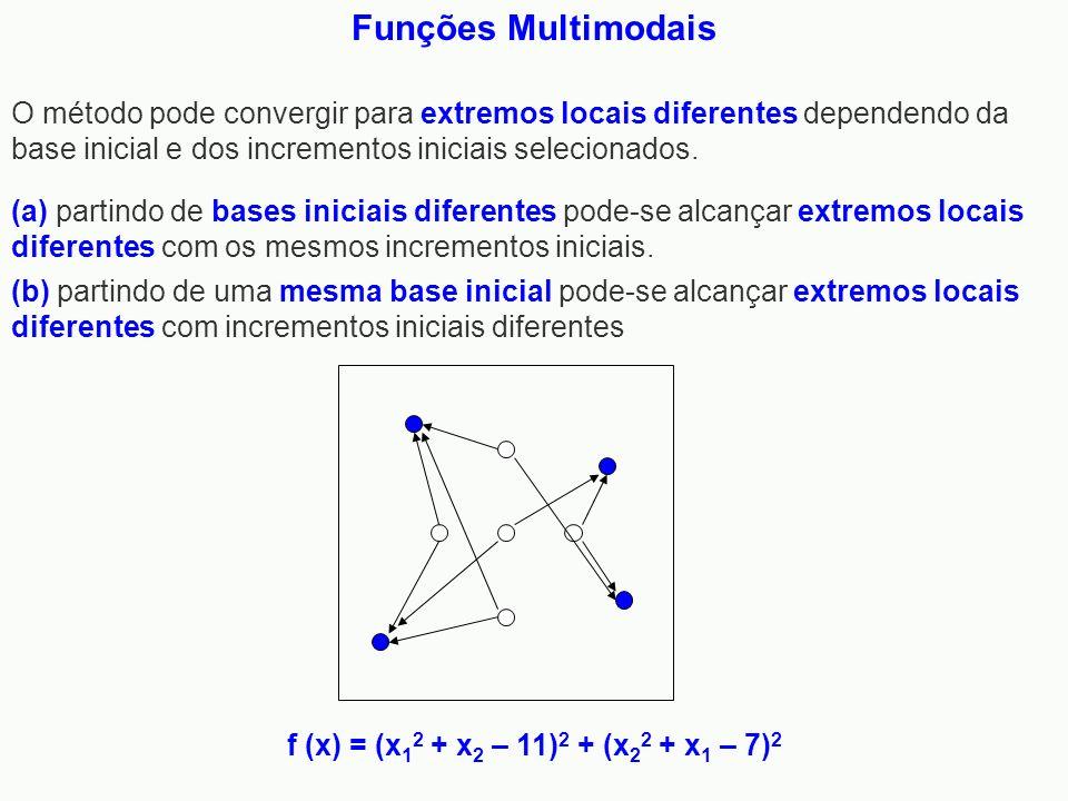 O método pode convergir para extremos locais diferentes dependendo da base inicial e dos incrementos iniciais selecionados. Funções Multimodais (a) pa