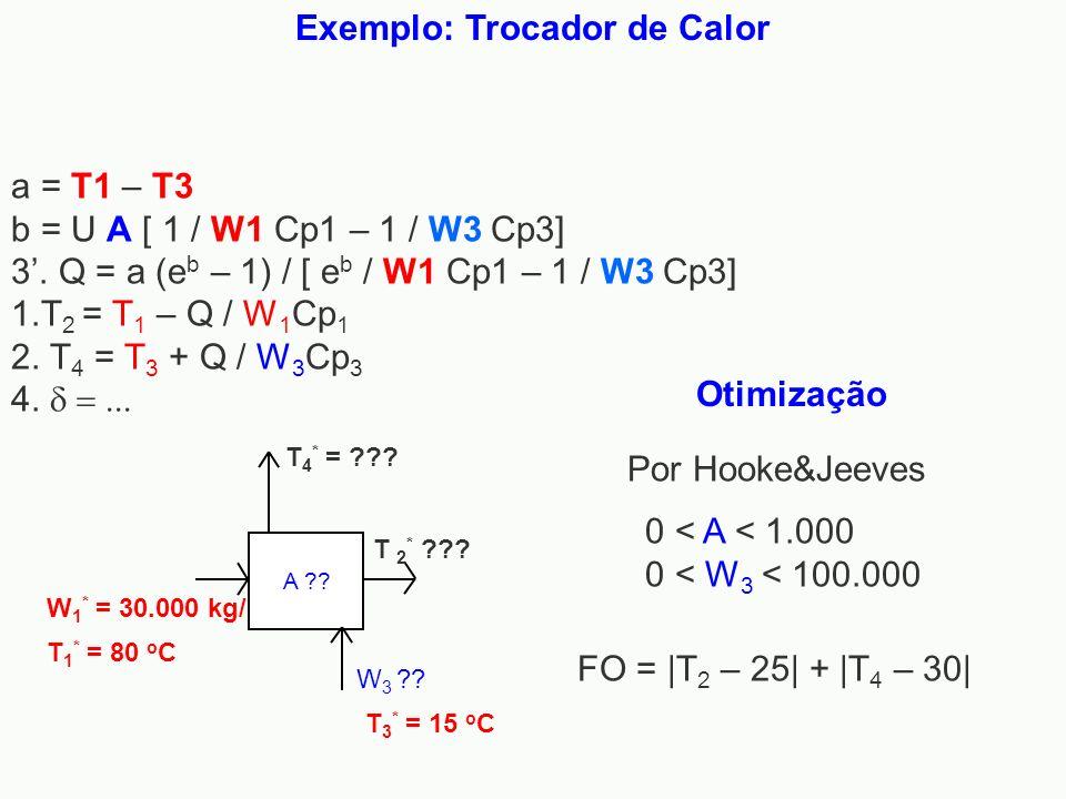 Exemplo: Trocador de Calor T 1 * = 80 o C W 1 * = 30.000 kg/h A ?? T 2 * ??? W 3 ?? T 3 * = 15 o C T 4 * = ??? a = T1 – T3 b = U A [ 1 / W1 Cp1 – 1 /