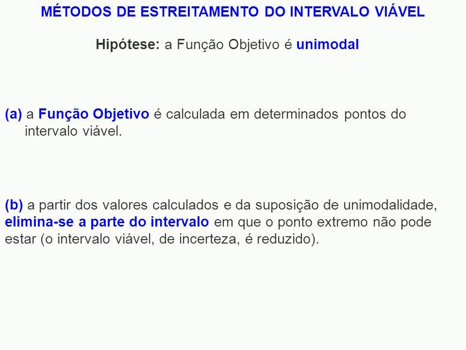 MÉTODOS DE ESTREITAMENTO DO INTERVALO VIÁVEL (b) a partir dos valores calculados e da suposição de unimodalidade, elimina-se a parte do intervalo em q