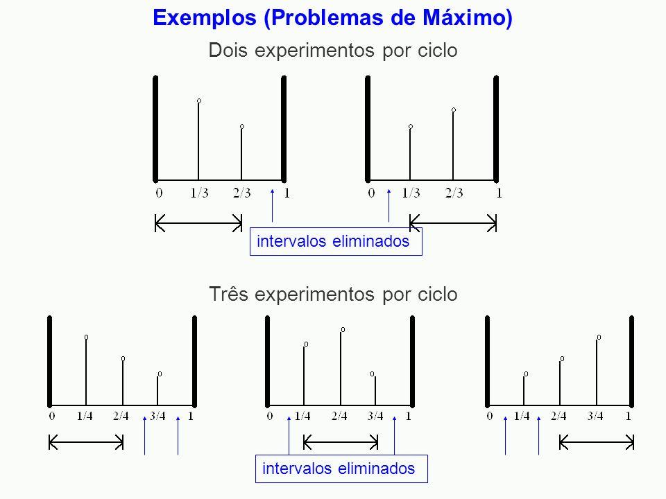 Dois experimentos por ciclo Três experimentos por ciclo Exemplos (Problemas de Máximo) intervalos eliminados