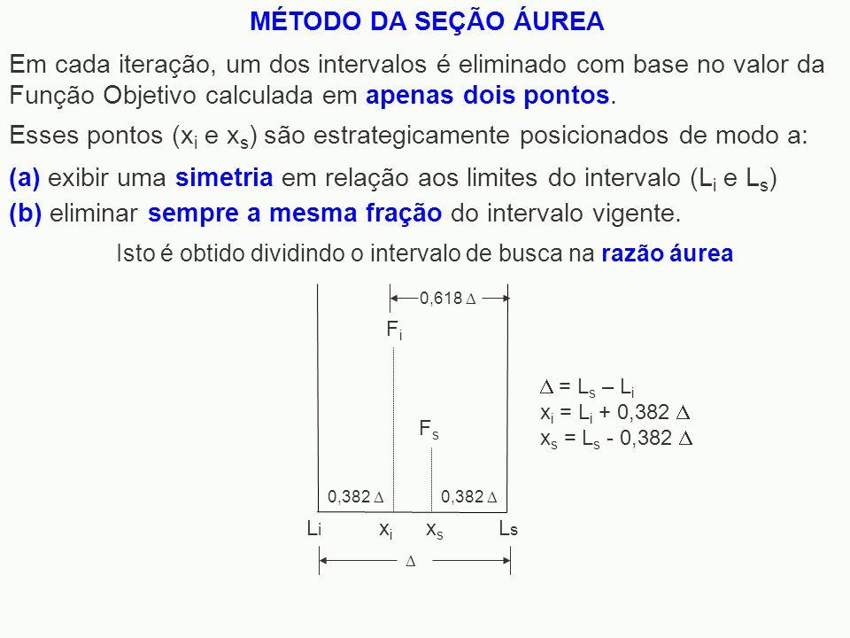 MÉTODO DA SEÇÃO ÁUREA Em cada iteração, um dos intervalos é eliminado com base no valor da Função Objetivo calculada em apenas dois pontos. Esses pont