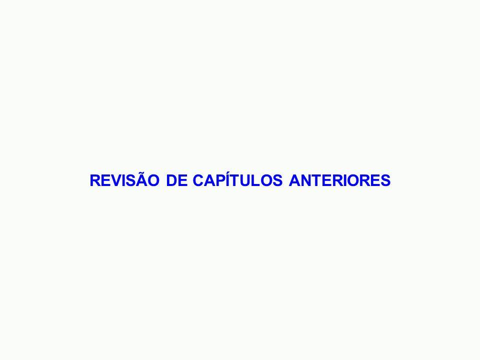 REVISÃO DE CAPÍTULOS ANTERIORES