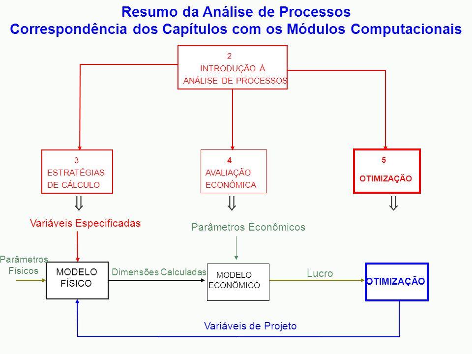 AVALIAÇÃO ECONÔMICA 4 ESTRATÉGIAS DE CÁLCULO 3 INTRODUÇÃO À ANÁLISE DE PROCESSOS 2 OTIMIZAÇÃO 5 Resumo da Análise de Processos Correspondência dos Cap